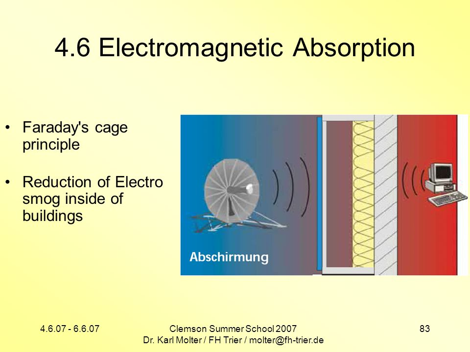 4.6 Electromagnetic Absorption