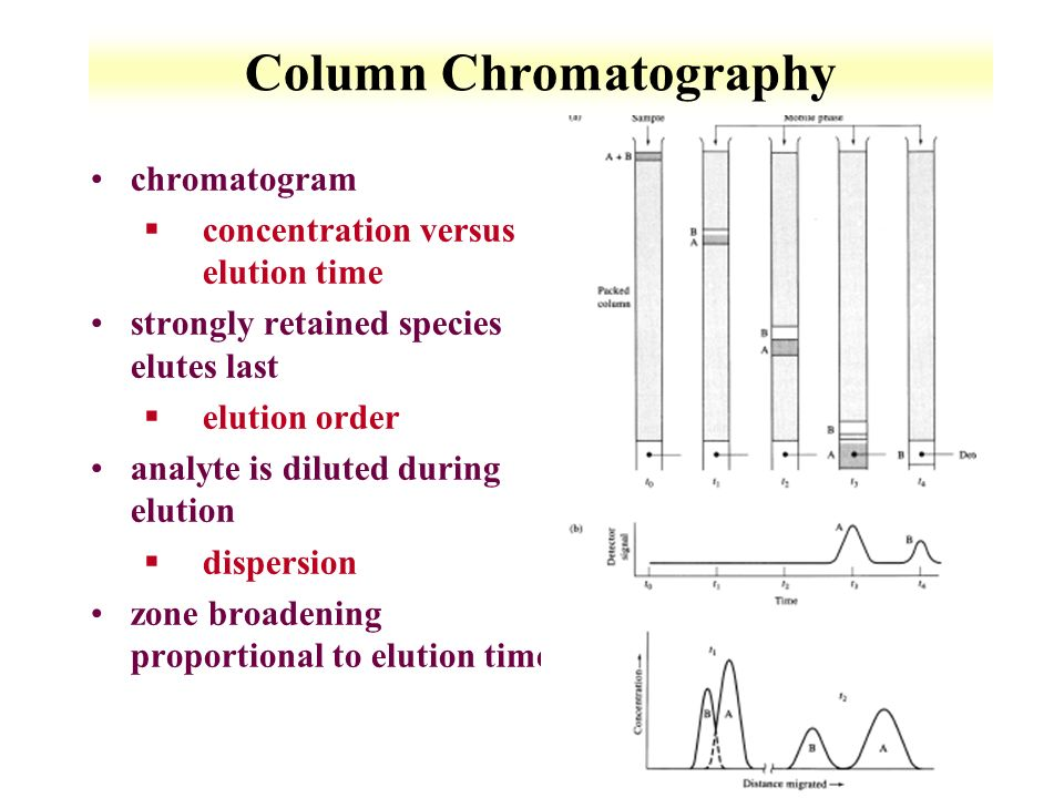 column chromotagraphy Column chromatography - separation based on the distribution of individual components of the mixture between stationary and mobile phases - effectively establish an equilibrium for each component.