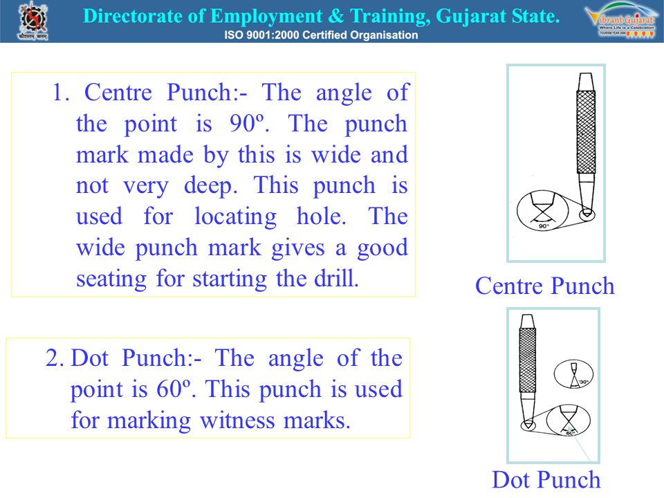 diagram of a dot punch wiring diagram Diagram of Planes diagram of a dot punch wiring diagram explainedlesson no 11 week no 07 name of lesson