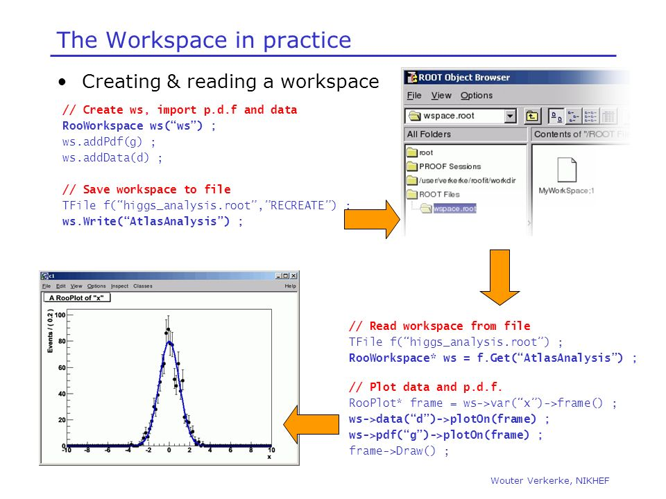Statistics software for the LHC - ppt download