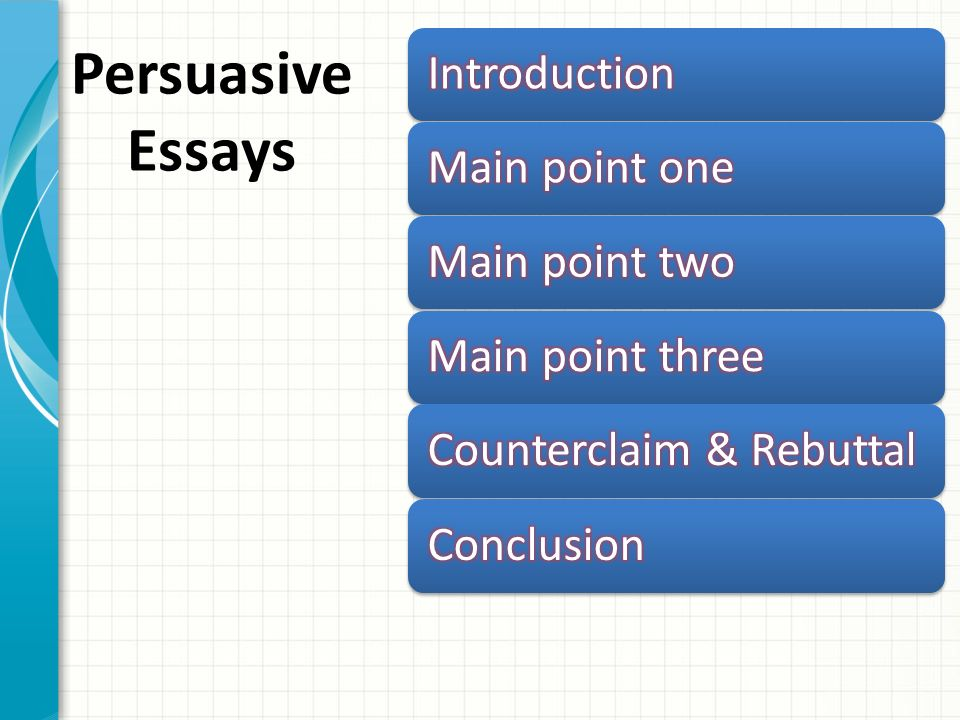 persuasive essay introduction tips Persuasive, as well as argumentative essay, is aimed at proving that this or that point of view is correct, while another is wrong, using logic, facts and persuasive essay requires a lot of evidence, and the best evidence is facts, statistics, quotations from established experts, although all of it should.