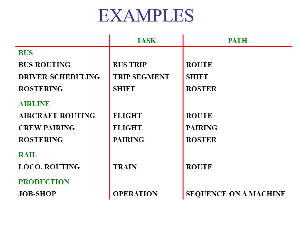 EXAMPLES TASK PATH BUS BUS ROUTING BUS TRIP ROUTE DRIVER SCHEDULING