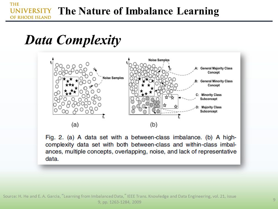 Learning from Imbalanced Data - ppt video online download