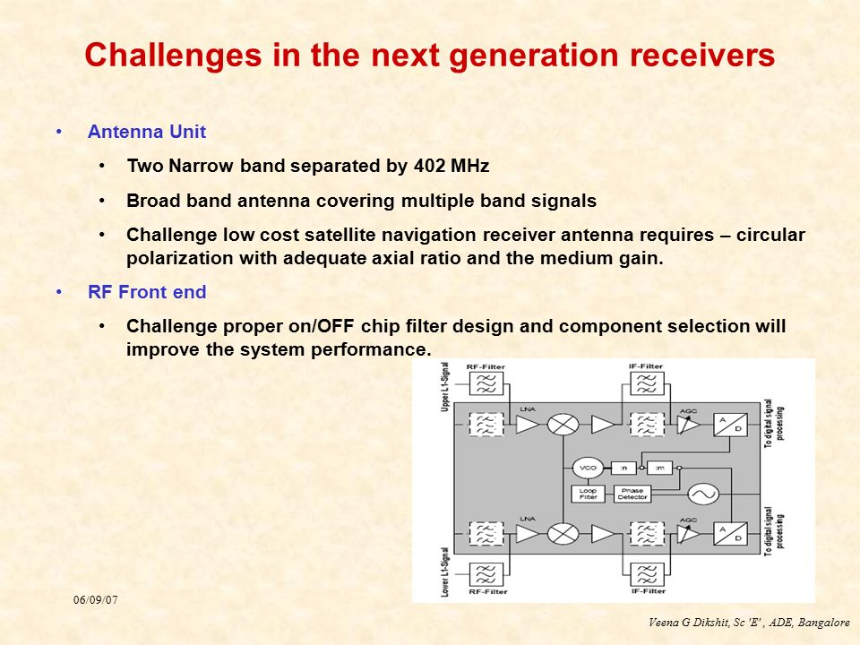 Challenges in the next generation receivers