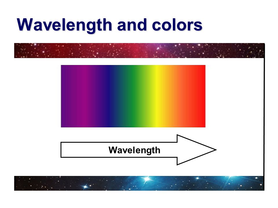 Wavelength and colors Wavelength