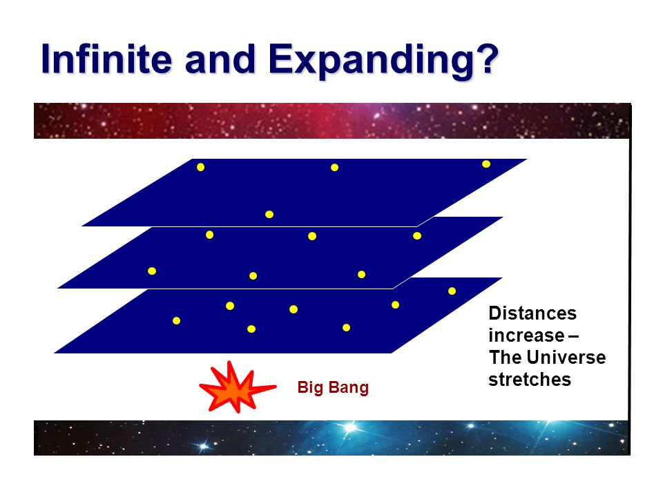 Infinite and Expanding