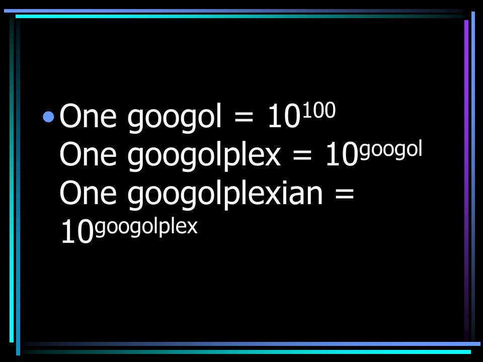 Googolplexian View question