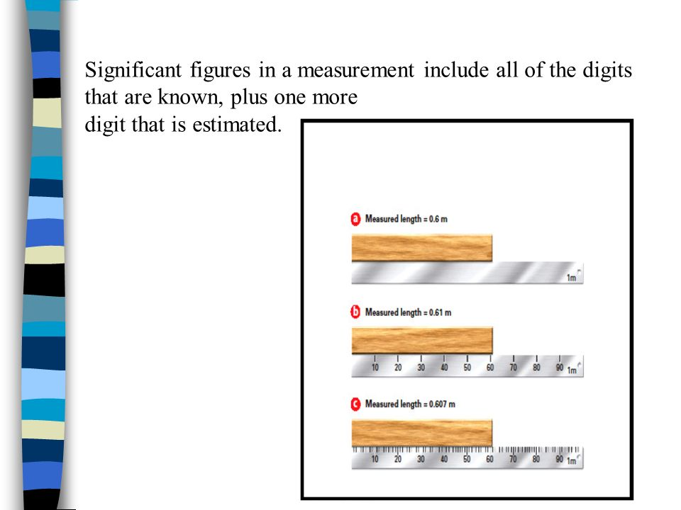 Significant figures in a measurement include all of the digits that are known, plus one more