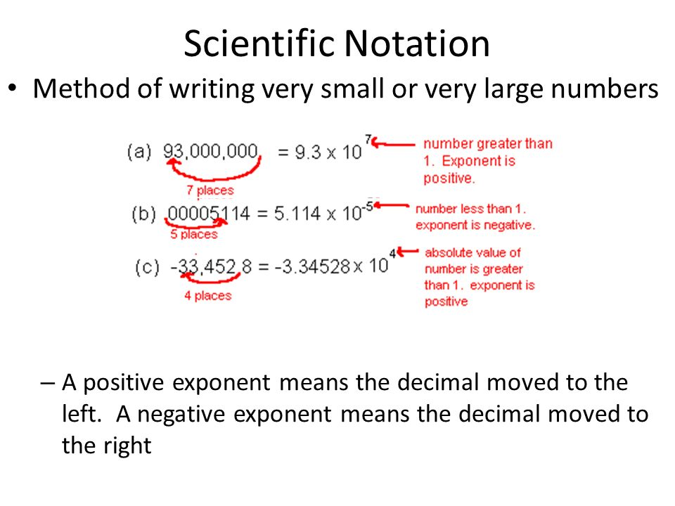 Scientific Notation Method of writing very small or very large numbers