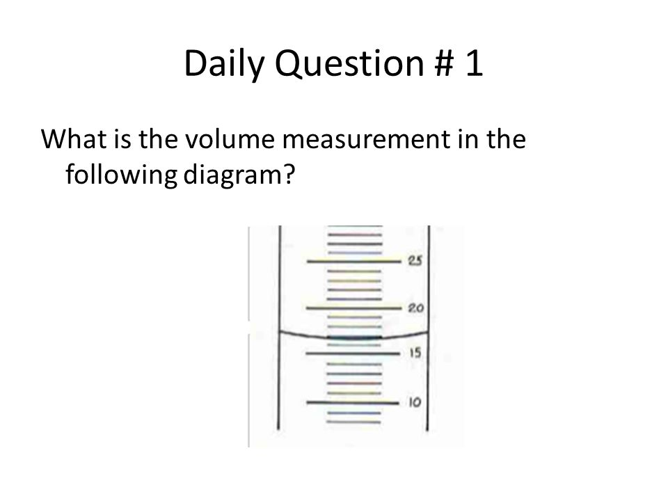 Daily Question # 1 What is the volume measurement in the following diagram