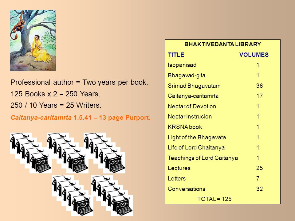 The Bhaktivedanta Library - ppt video online download