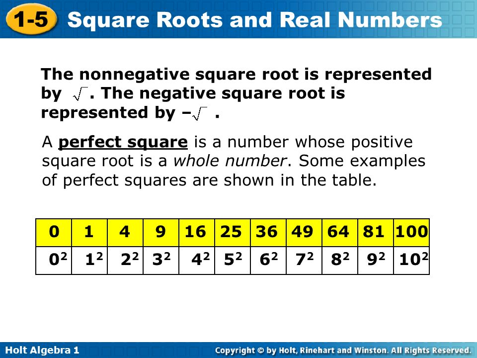 The nonnegative square root is represented by
