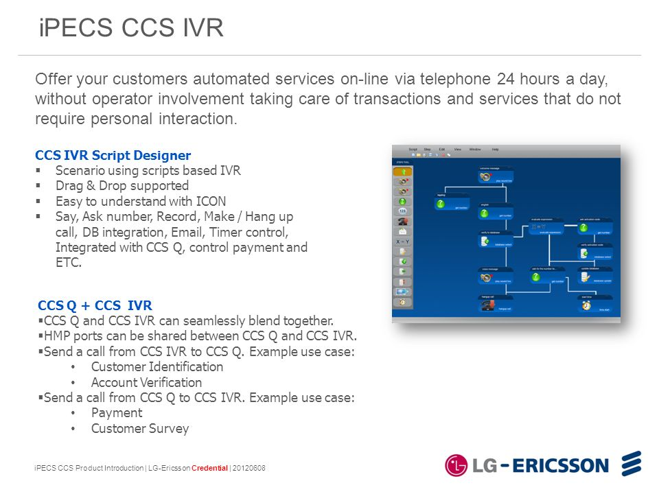 iPECS Contact Center Suite Product Introduction - ppt download