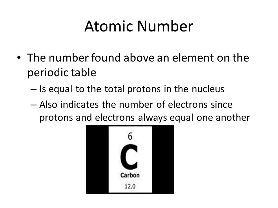 Atomic Number The number found above an element on the periodic table