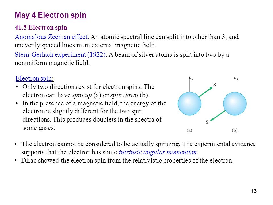 May 4 Electron spin 41.5 Electron spin