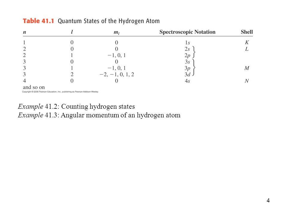 Example 41.2: Counting hydrogen states