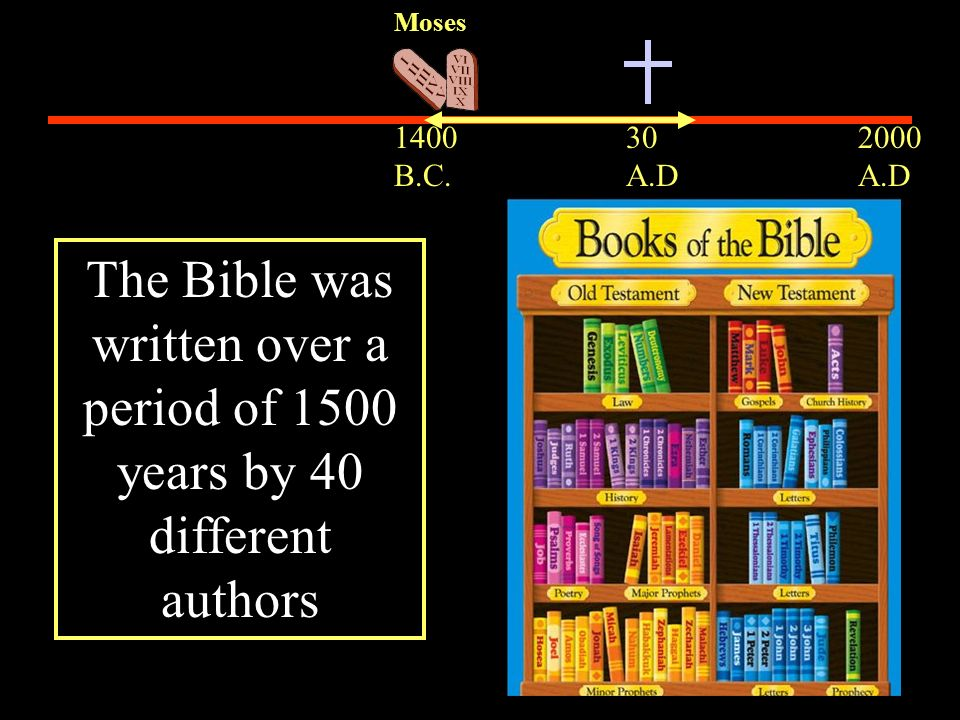 THE BIBLE IS ONE BOOK Composed of 66 letters  - ppt video
