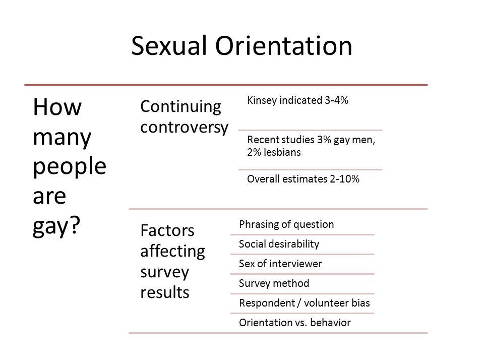 9 Sexual Orientation ...
