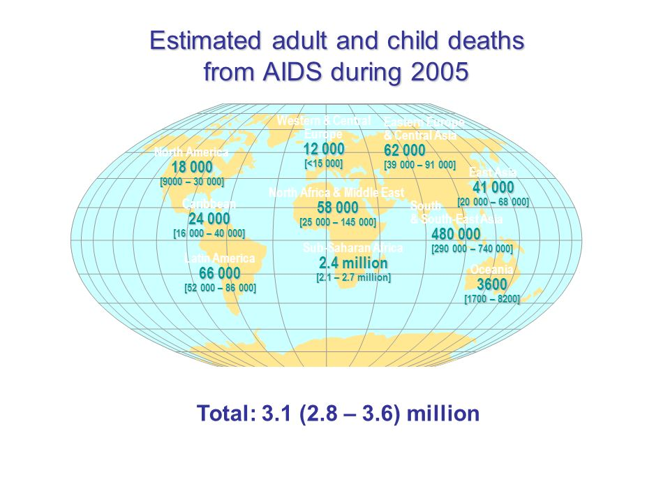 Estimated adult and child deaths from AIDS during 2005