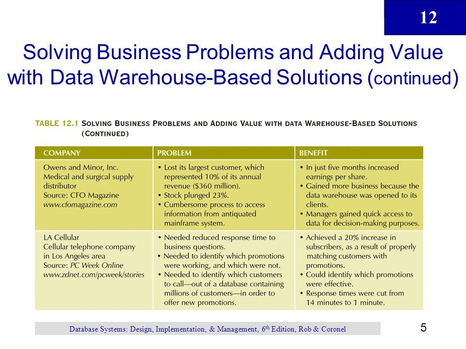 Data Warehouse Data Mining Ppt Video Online Download