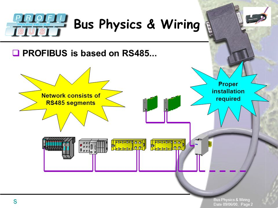 Fine Profibus Wiring Installation Can Be Done With Ppt Video Online Wiring Digital Resources Sulfshebarightsorg