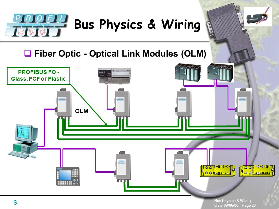 profibus wiring installation can be done with ppt video online rh slideplayer com Profibus Cable Profibus Network Topology