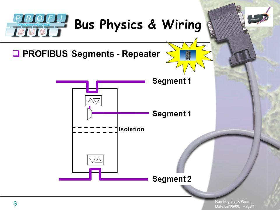 profibus wiring installation can be done with ppt video online rh slideplayer com Profibus Input Wiring Siemens Profibus Connector