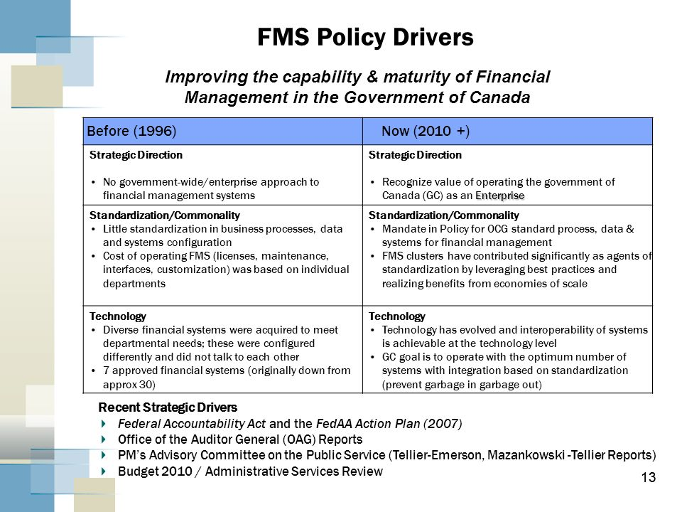 FMS Policy Drivers Improving the capability & maturity of Financial Management in the Government of Canada.