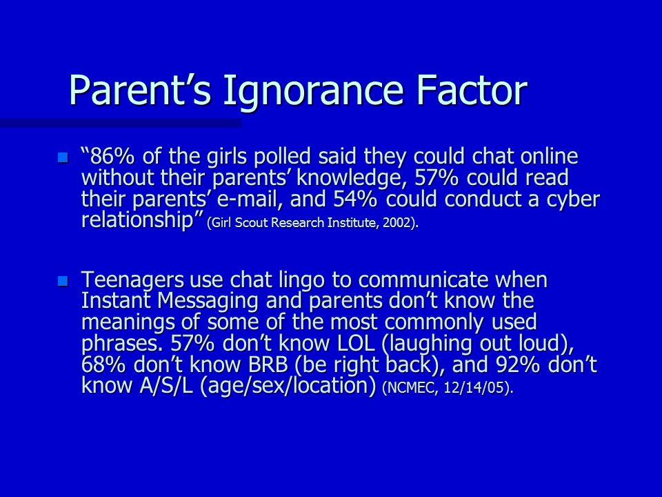 cyber relationship