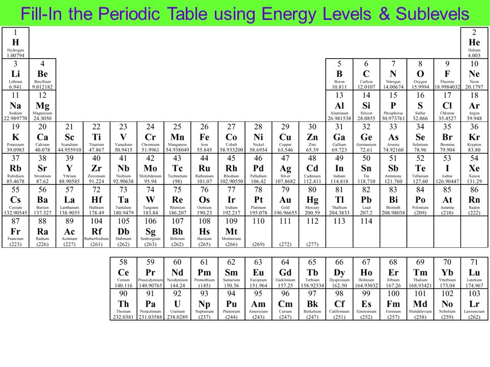 Chapter 4 arrangement of electrons in atoms ppt video online download 41 fill in the periodic table using energy levels sublevels urtaz Choice Image