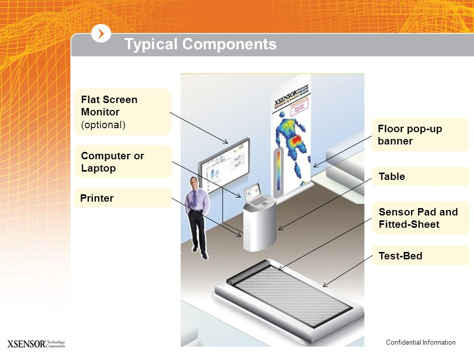 Typical Components Flat Screen Monitor (optional) Floor pop-up banner