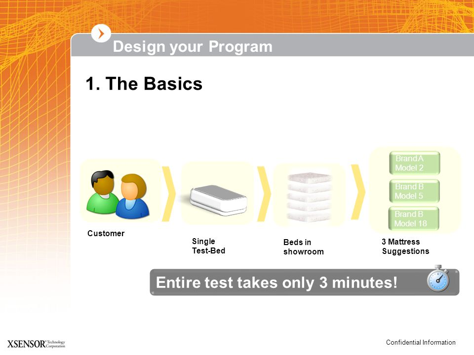 1. The Basics Design your Program Entire test takes only 3 minutes!