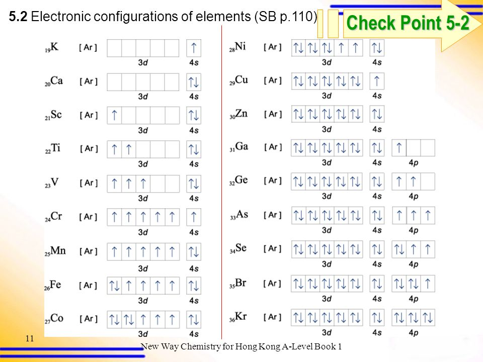 I C Img in addition S S likewise  in addition Hqdefault moreover . on 20 elements periodic