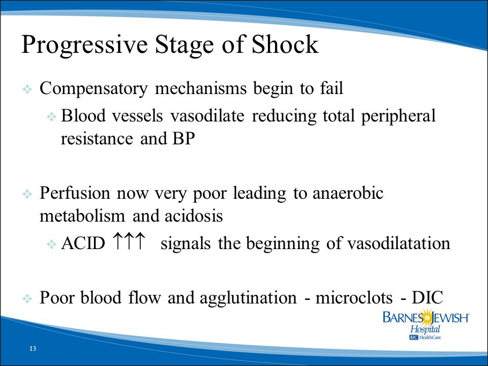 Progressive Stage of Shock