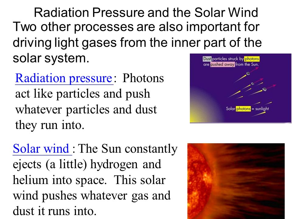 Radiation Pressure and the Solar Wind
