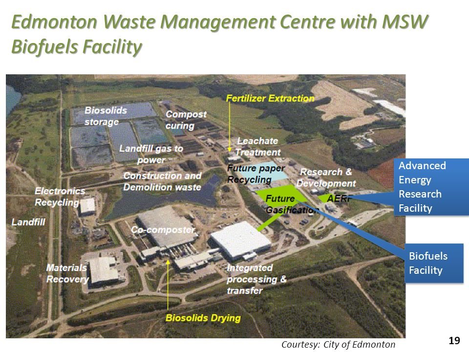 Edmonton Waste Management Centre with MSW Biofuels Facility