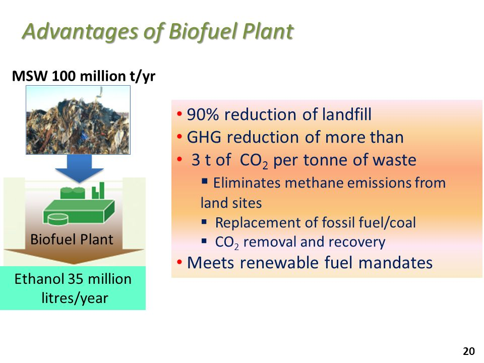 Advantages of Biofuel Plant
