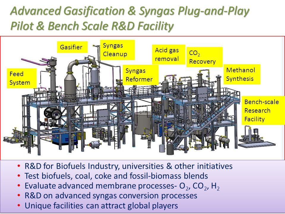 Advanced Gasification & Syngas Plug-and-Play Pilot & Bench Scale R&D Facility