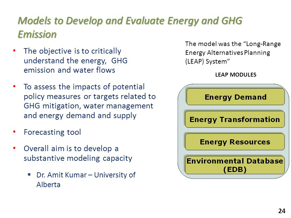 Models to Develop and Evaluate Energy and GHG Emission