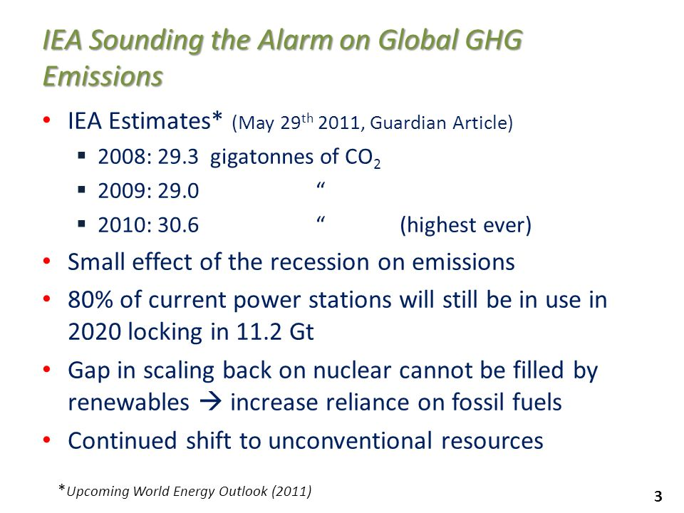 IEA Sounding the Alarm on Global GHG Emissions