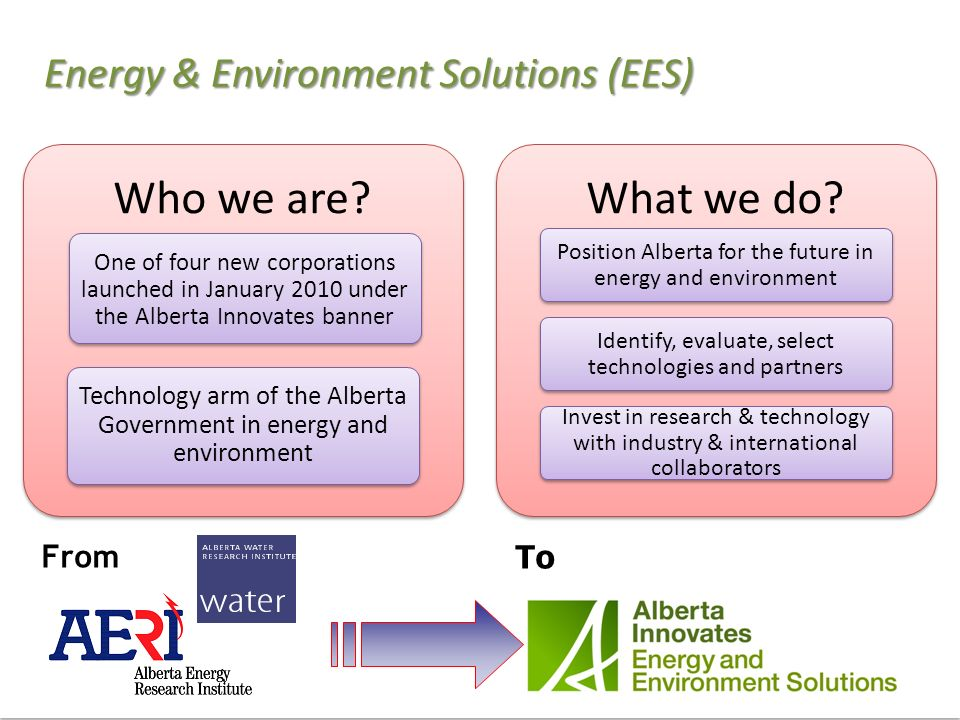 Energy & Environment Solutions (EES)