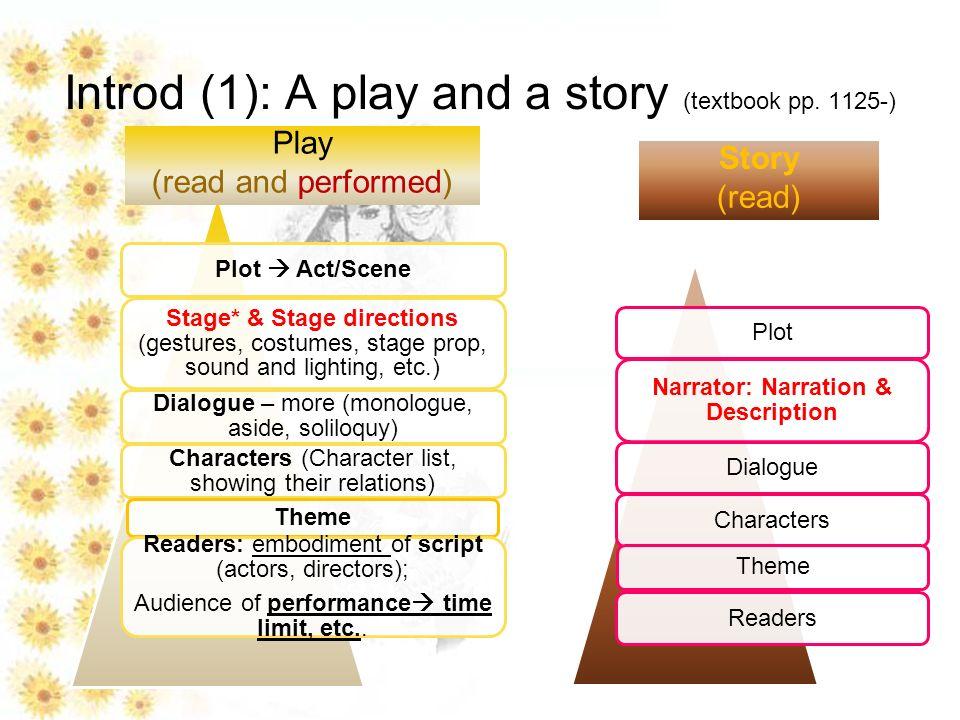 pygmalion play characters