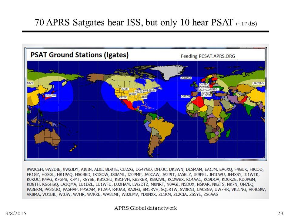 PSAT Cubesat Remote Data & Comms Transponders - ppt video