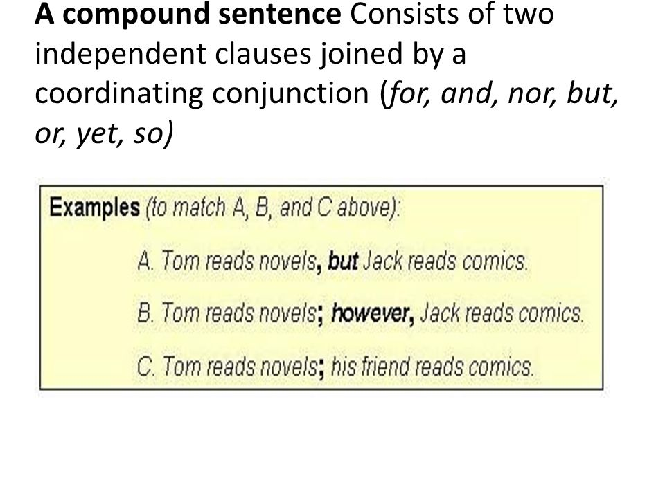A compound sentence Consists of two independent clauses joined by a coordinating conjunction (for, and, nor, but, or, yet, so)