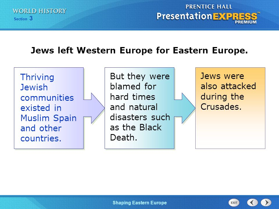 Jews left Western Europe for Eastern Europe.