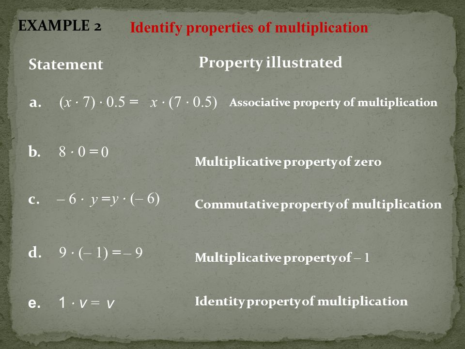 Identify properties of multiplication