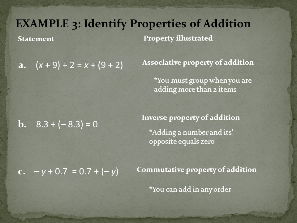 EXAMPLE 3: Identify Properties of Addition