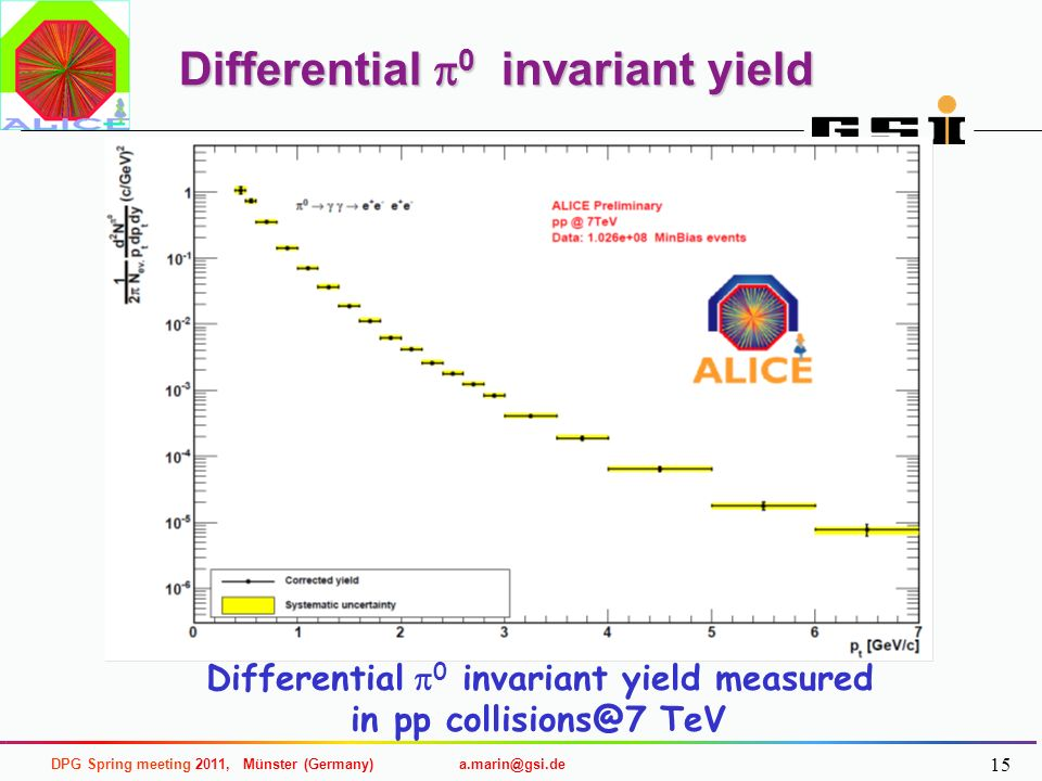 Differential p0 invariant yield
