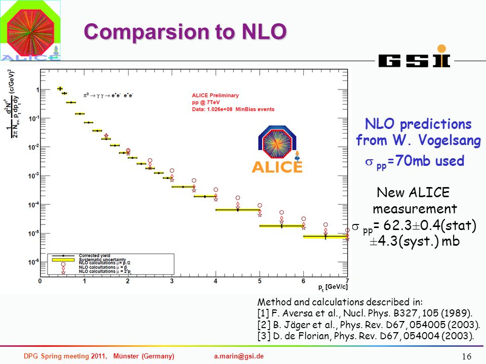 Comparsion to NLO NLO predictions from W. Vogelsang s pp=70mb used