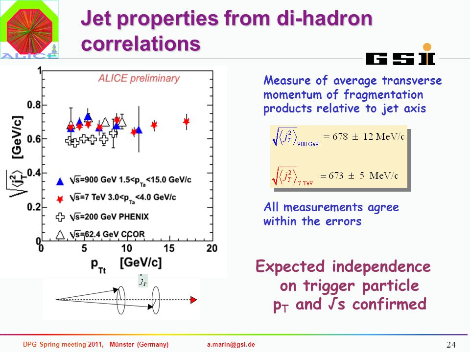 Jet properties from di-hadron correlations